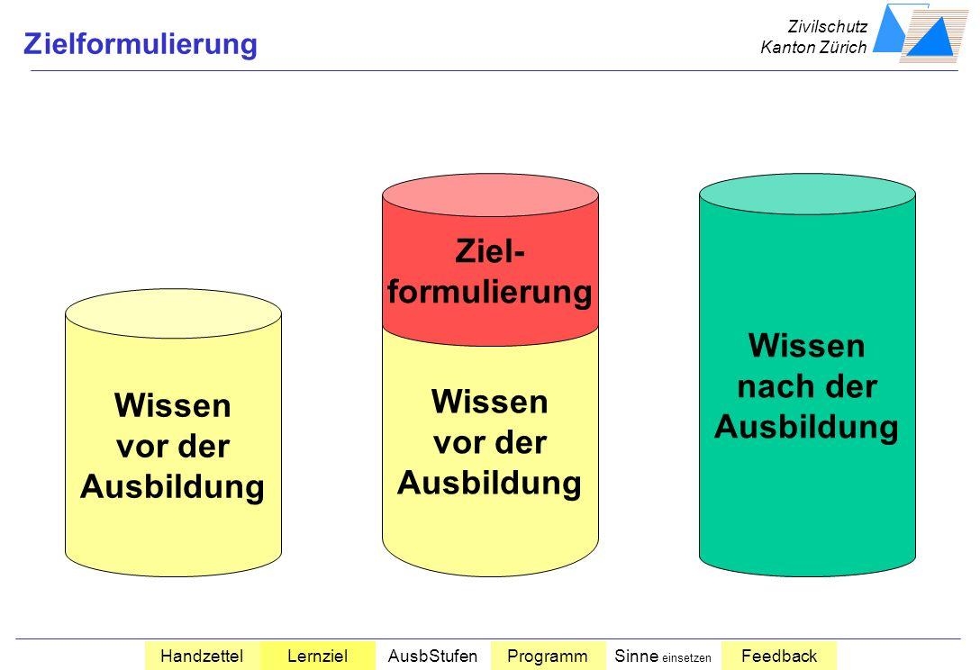 Zivilschutz Kanton Zürich HandzettelLernzielAusbStufenProgrammSinne einsetzen Feedback Sprichwort Wer nicht weiss, welches sein Ziel ist, darf sich ni