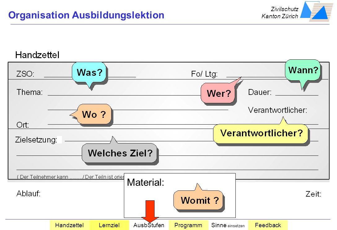 Zivilschutz Kanton Zürich HandzettelLernzielAusbStufenProgrammSinne einsetzen Feedback Auftrags- erteilung / -ausführung Situations- gerechtes Anwende