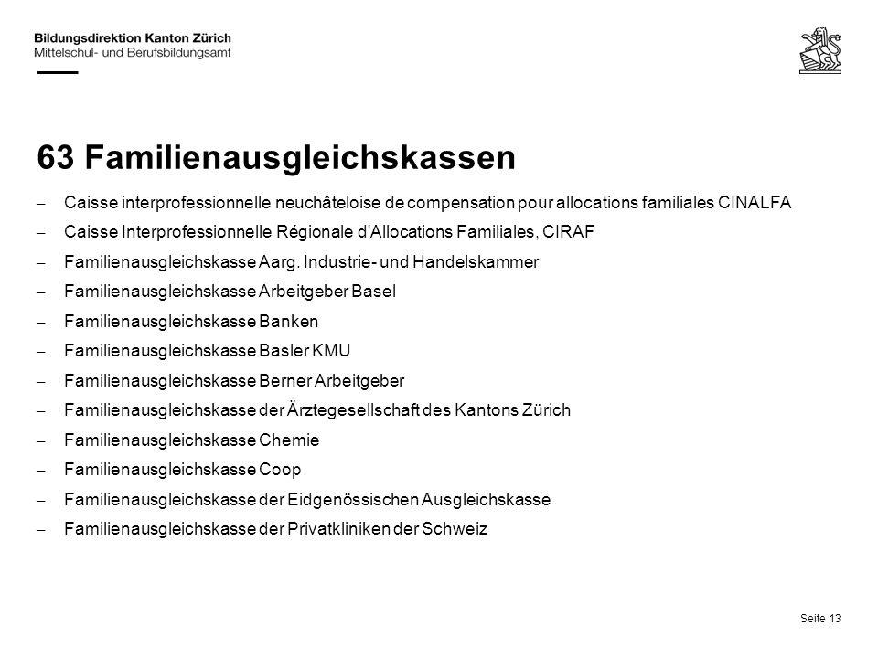 Seite 13 63 Familienausgleichskassen – Caisse interprofessionnelle neuchâteloise de compensation pour allocations familiales CINALFA – Caisse Interpro