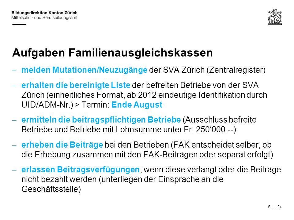Seite 24 Aufgaben Familienausgleichskassen – melden Mutationen/Neuzugänge der SVA Zürich (Zentralregister) – erhalten die bereinigte Liste der befreit
