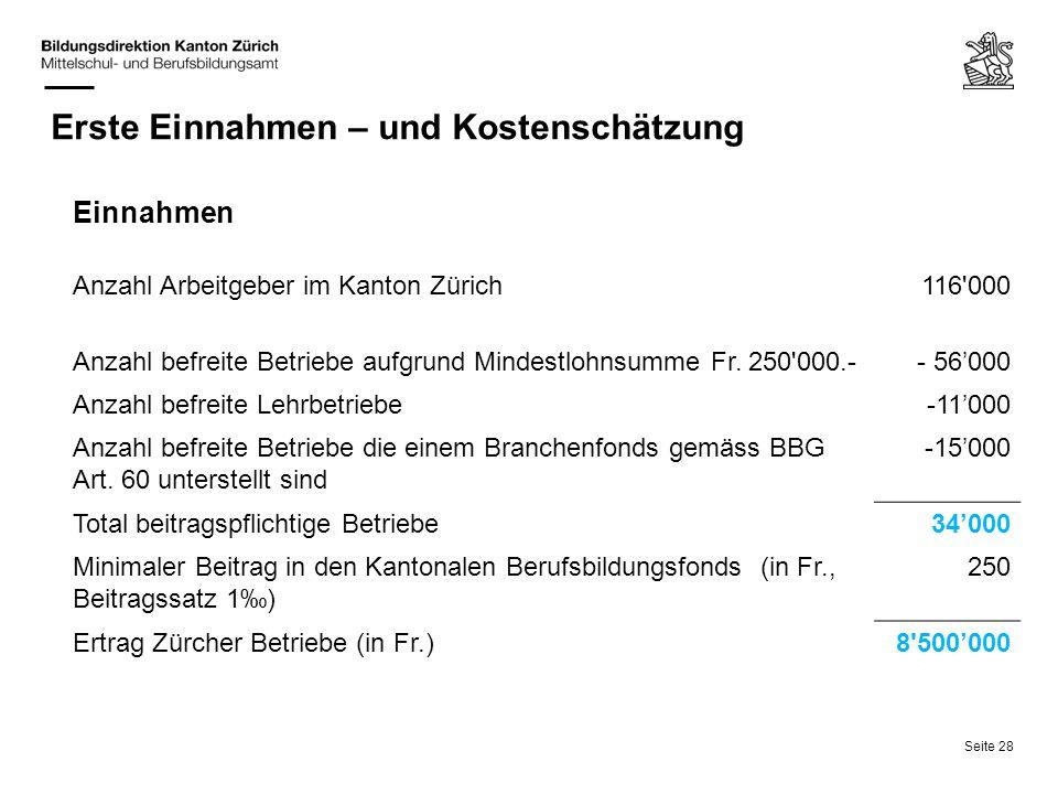 Seite 28 Erste Einnahmen – und Kostenschätzung Einnahmen Anzahl Arbeitgeber im Kanton Zürich116'000 Anzahl befreite Betriebe aufgrund Mindestlohnsumme