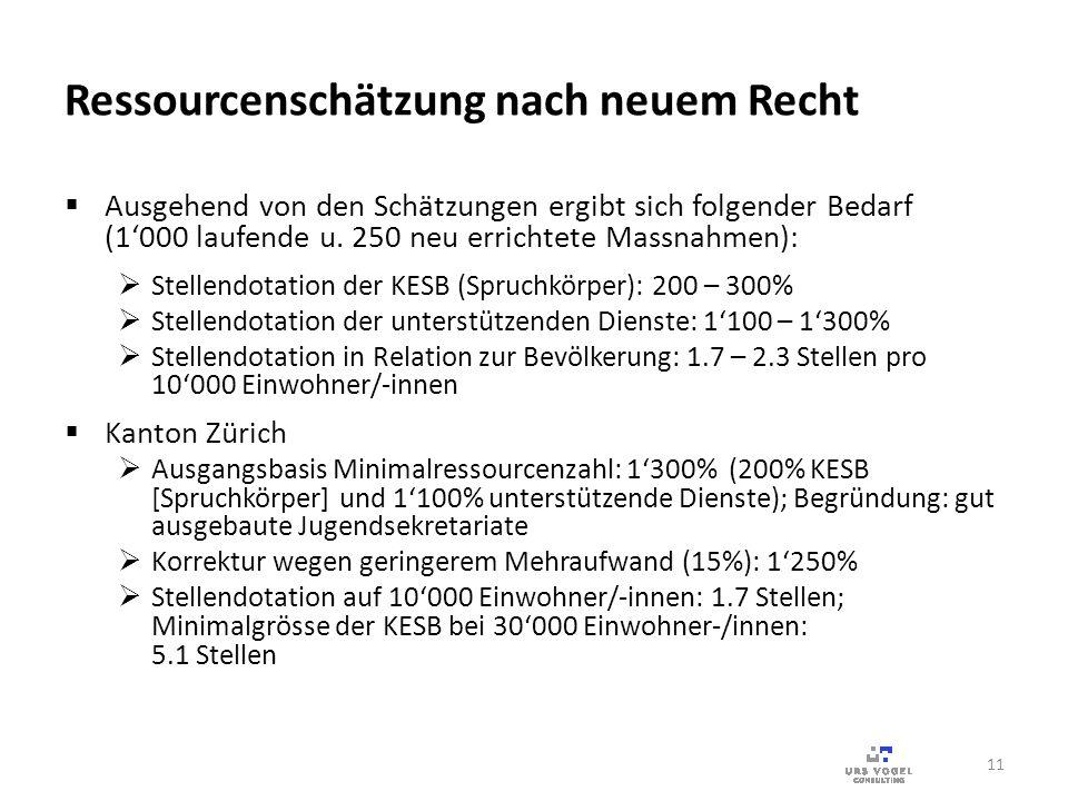 Ressourcenschätzung nach neuem Recht Ausgehend von den Schätzungen ergibt sich folgender Bedarf (1000 laufende u. 250 neu errichtete Massnahmen): Stel