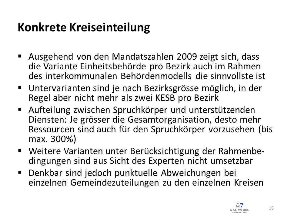 Konkrete Kreiseinteilung Ausgehend von den Mandatszahlen 2009 zeigt sich, dass die Variante Einheitsbehörde pro Bezirk auch im Rahmen des interkommuna
