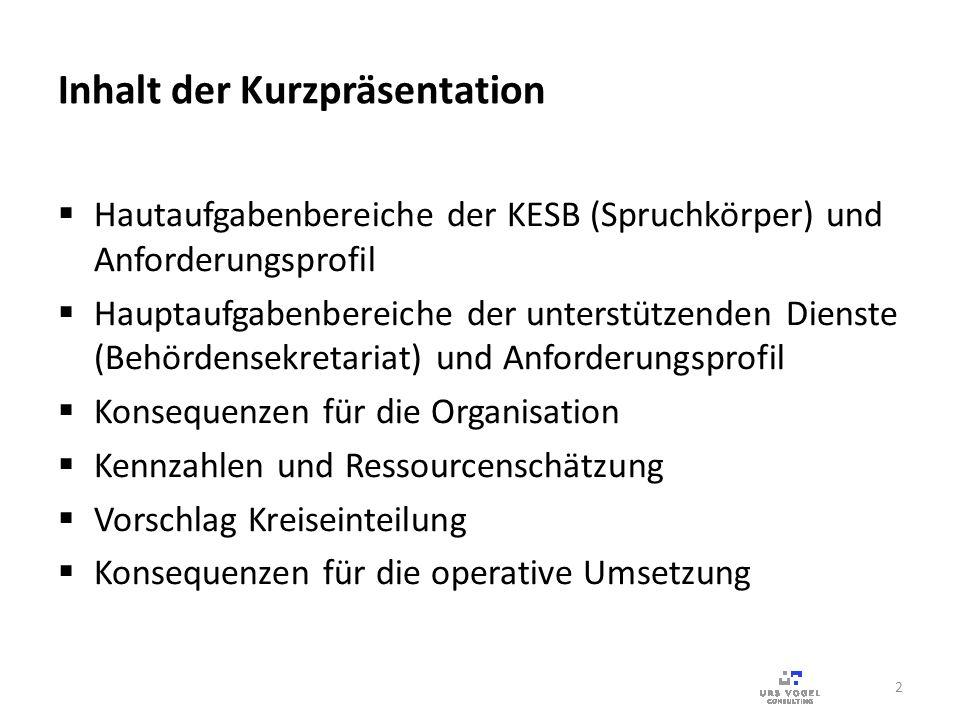 Inhalt der Kurzpräsentation Hautaufgabenbereiche der KESB (Spruchkörper) und Anforderungsprofil Hauptaufgabenbereiche der unterstützenden Dienste (Beh