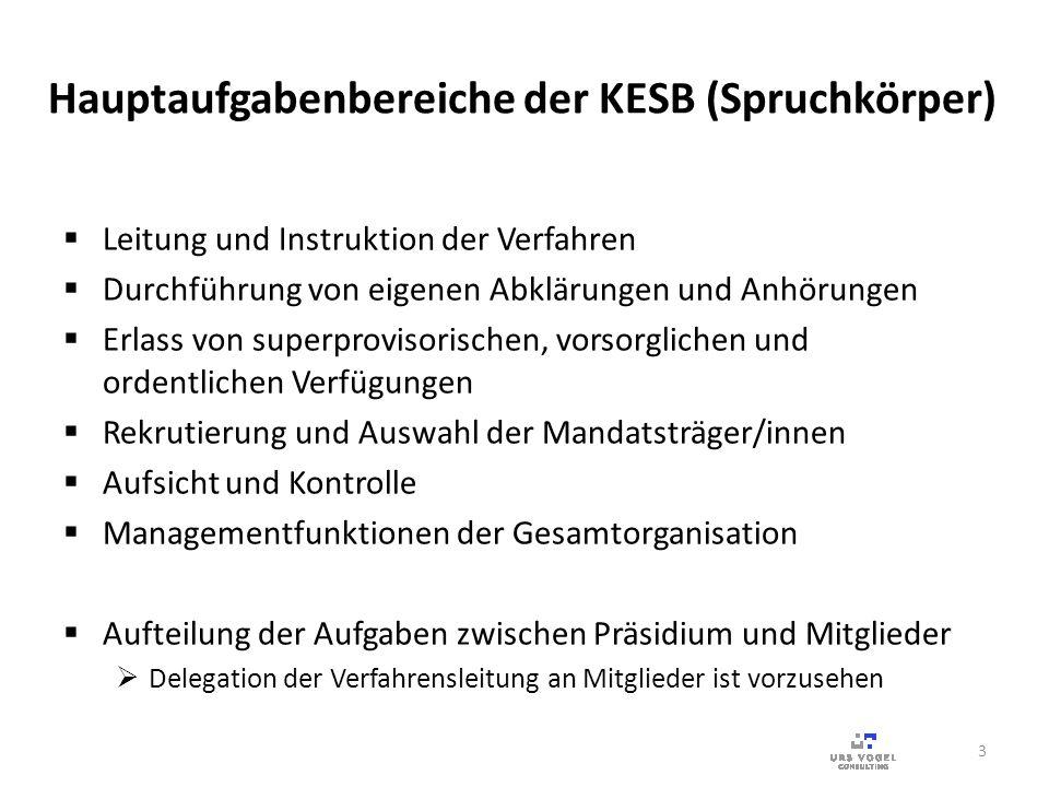 Hauptaufgabenbereiche der KESB (Spruchkörper) Leitung und Instruktion der Verfahren Durchführung von eigenen Abklärungen und Anhörungen Erlass von sup
