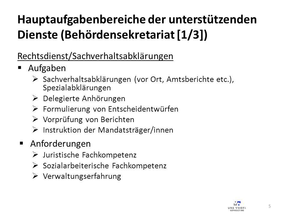 Hauptaufgabenbereiche der unterstützenden Dienste (Behördensekretariat [1/3]) Rechtsdienst/Sachverhaltsabklärungen Aufgaben Sachverhaltsabklärungen (v
