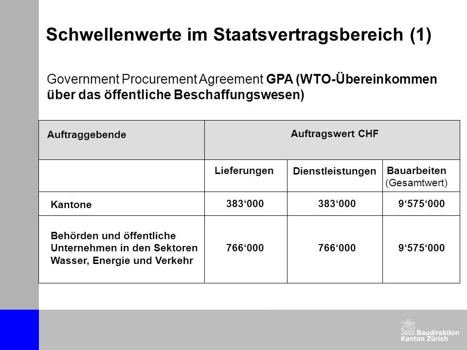Government Procurement Agreement GPA (WTO-Übereinkommen über das öffentliche Beschaffungswesen) Schwellenwerte im Staatsvertragsbereich (1) Lieferunge