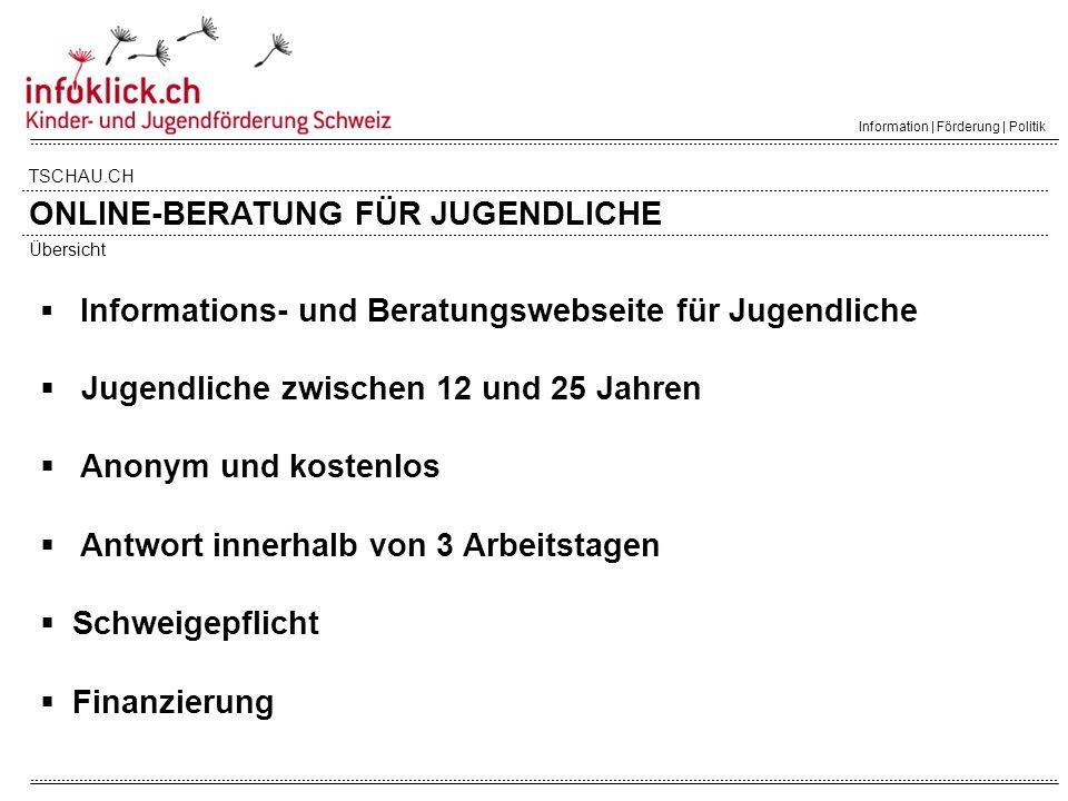 Information | Förderung | Politik TSCHAU.CH Fragen nach Geschlecht gruppiert 1.1.2011- 31.8.2011