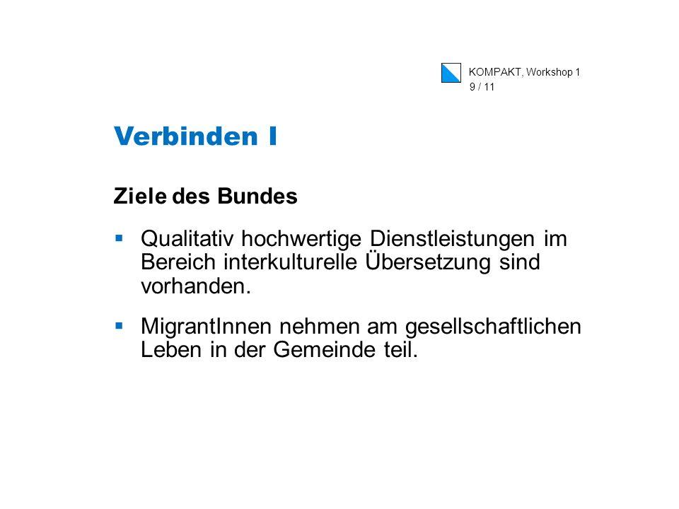 KOMPAKT, Workshop 1 10 / 11 Verbinden II Probleme und Handlungsbedarf Ausser in der Schule gibt es keine interkulturelle Übersetzung.