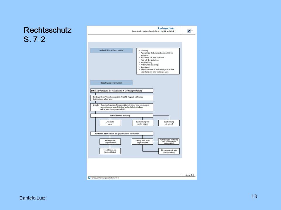 18 Rechtsschutz S. 7-2 Daniela Lutz
