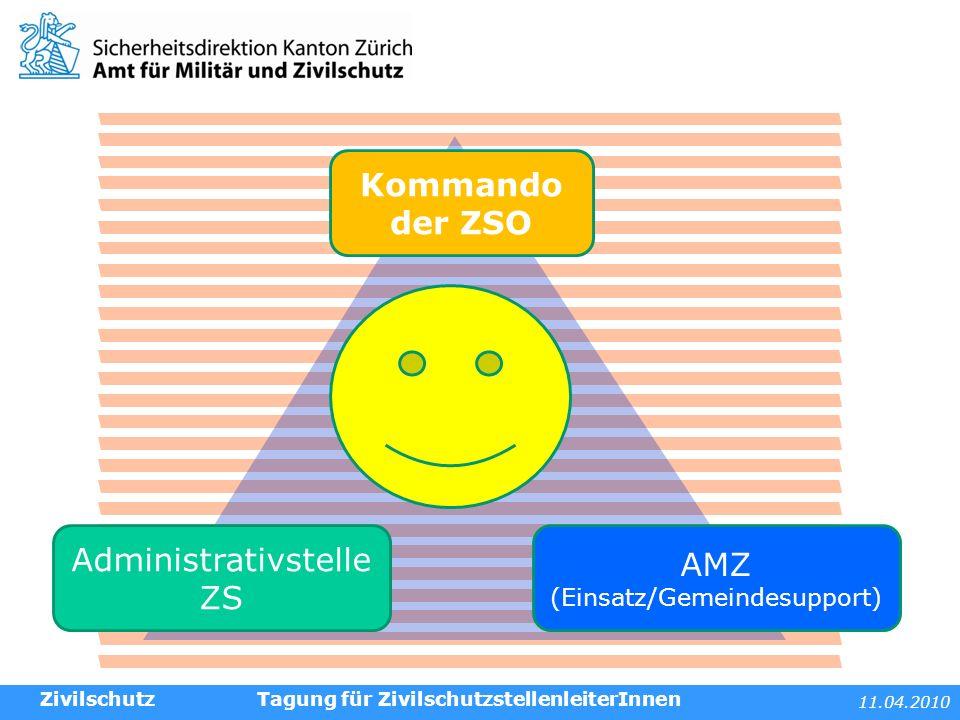 11.04.2010 Tagung für ZivilschutzstellenleiterInnenZivilschutz Kommando der ZSO Administrativstelle ZS AMZ (Einsatz/Gemeindesupport)