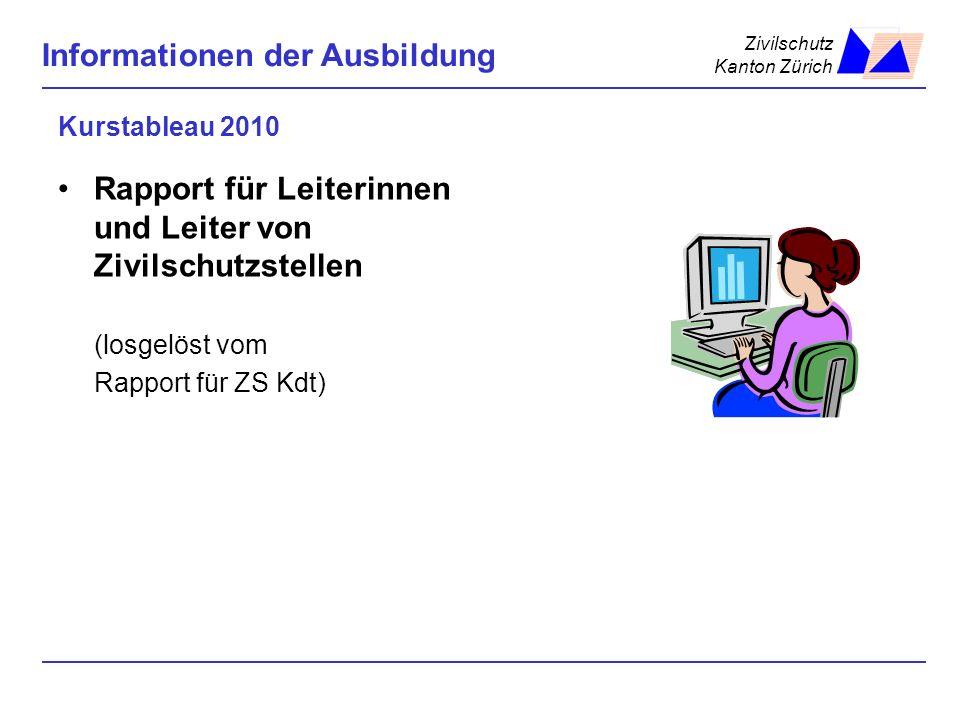 Zivilschutz Kanton Zürich Informationen der Ausbildung Kurstableau 2010 Rapport für Leiterinnen und Leiter von Zivilschutzstellen (losgelöst vom Rappo