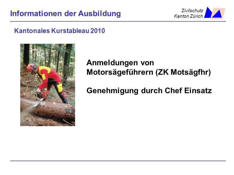 Zivilschutz Kanton Zürich Informationen der Ausbildung Kantonales Kurstableau 2010 Anmeldungen von Motorsägeführern (ZK Motsägfhr) Genehmigung durch C