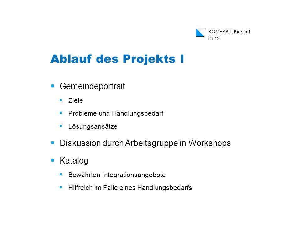 KOMPAKT, Kick-off 6 / 12 Ablauf des Projekts I Gemeindeportrait Ziele Probleme und Handlungsbedarf Lösungsansätze Diskussion durch Arbeitsgruppe in Wo