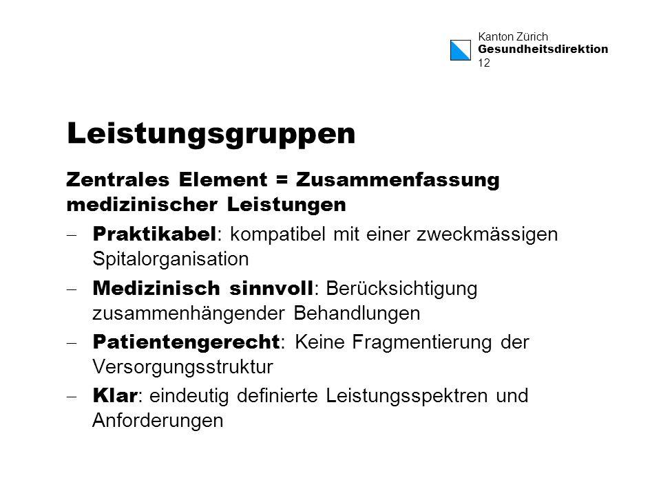 Kanton Zürich Gesundheitsdirektion 12 Leistungsgruppen Zentrales Element = Zusammenfassung medizinischer Leistungen Praktikabel : kompatibel mit einer