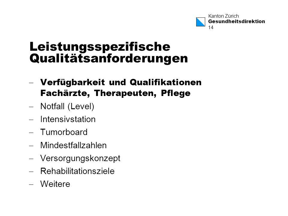 Kanton Zürich Gesundheitsdirektion 14 Leistungsspezifische Qualitätsanforderungen Verfügbarkeit und Qualifikationen Fachärzte, Therapeuten, Pflege Not