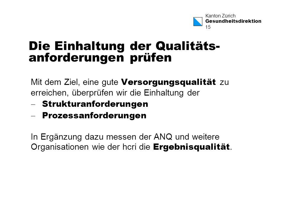 Kanton Zürich Gesundheitsdirektion 15 Die Einhaltung der Qualitäts- anforderungen prüfen Mit dem Ziel, eine gute Versorgungsqualität zu erreichen, übe