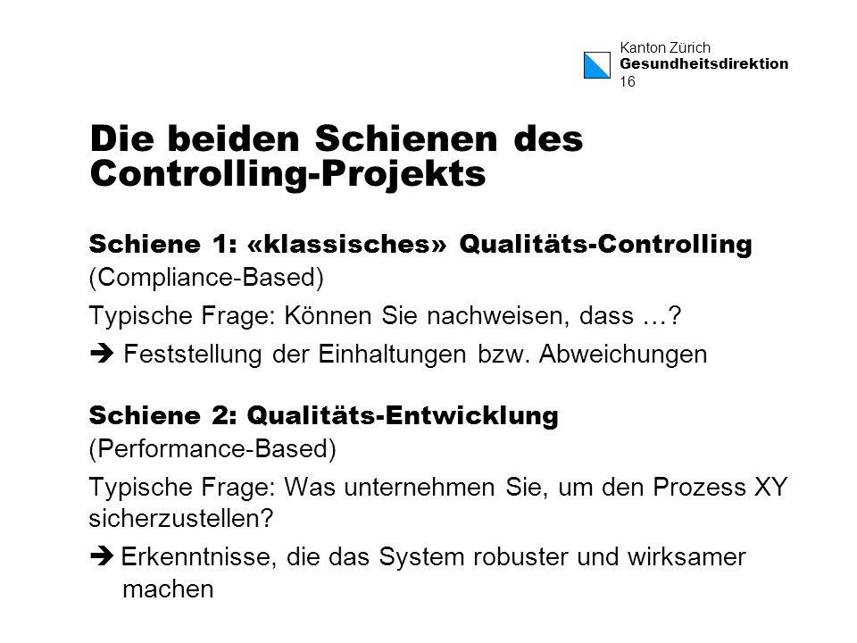 Kanton Zürich Gesundheitsdirektion 16 Die beiden Schienen des Controlling-Projekts Schiene 1: «klassisches» Qualitäts-Controlling (Compliance-Based) T