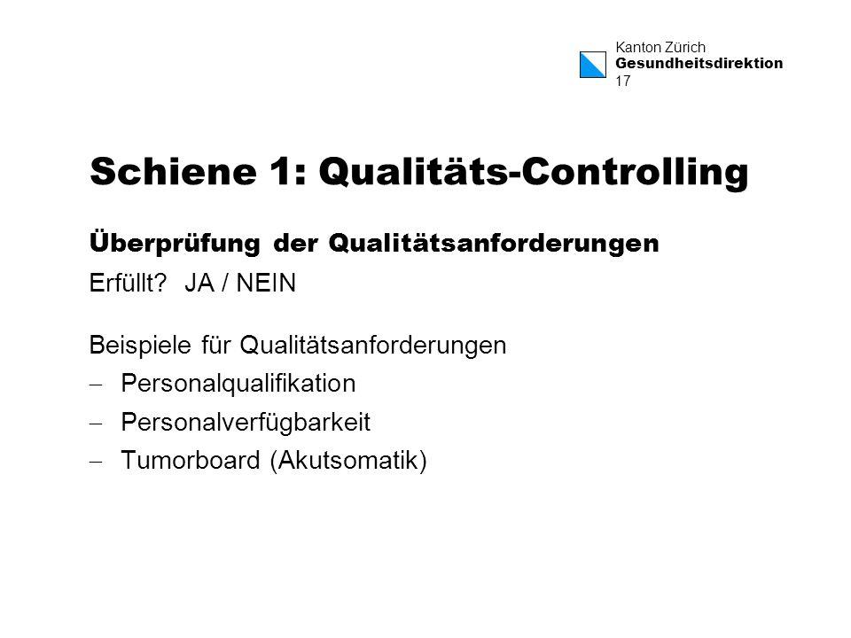 Kanton Zürich Gesundheitsdirektion 17 Schiene 1: Qualitäts-Controlling Überprüfung der Qualitätsanforderungen Erfüllt? JA / NEIN Beispiele für Qualitä