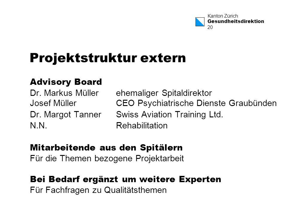 Kanton Zürich Gesundheitsdirektion 20 Advisory Board Dr. Markus Müller ehemaliger Spitaldirektor Josef Müller CEO Psychiatrische Dienste Graubünden Dr