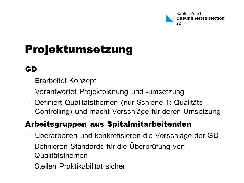 Kanton Zürich Gesundheitsdirektion 22 Projektumsetzung GD Erarbeitet Konzept Verantwortet Projektplanung und -umsetzung Definiert Qualitätsthemen (nur