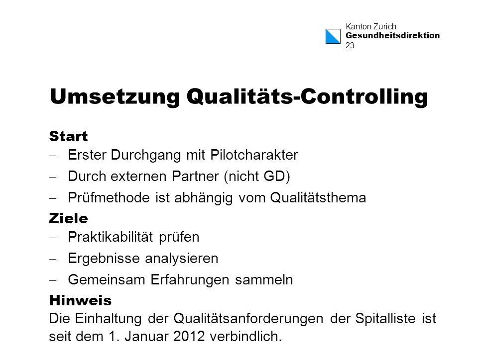 Kanton Zürich Gesundheitsdirektion 23 Umsetzung Qualitäts-Controlling Start Erster Durchgang mit Pilotcharakter Durch externen Partner (nicht GD) Prüf