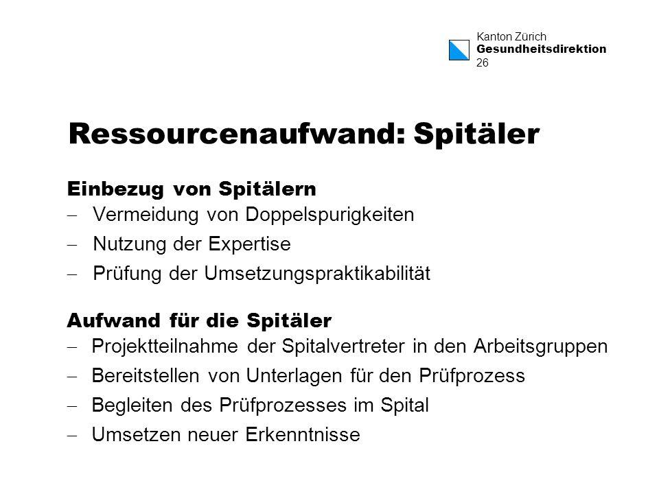 Kanton Zürich Gesundheitsdirektion 26 Ressourcenaufwand: Spitäler Einbezug von Spitälern Vermeidung von Doppelspurigkeiten Nutzung der Expertise Prüfu