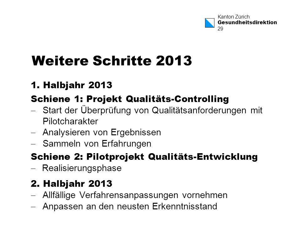 Kanton Zürich Gesundheitsdirektion 29 Weitere Schritte 2013 1. Halbjahr 2013 Schiene 1: Projekt Qualitäts-Controlling Start der Überprüfung von Qualit