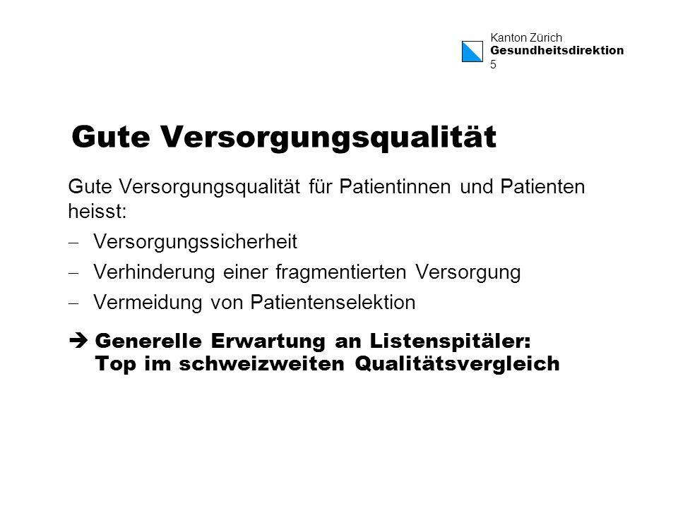 Kanton Zürich Gesundheitsdirektion 5 Gute Versorgungsqualität Gute Versorgungsqualität für Patientinnen und Patienten heisst: Versorgungssicherheit Ve