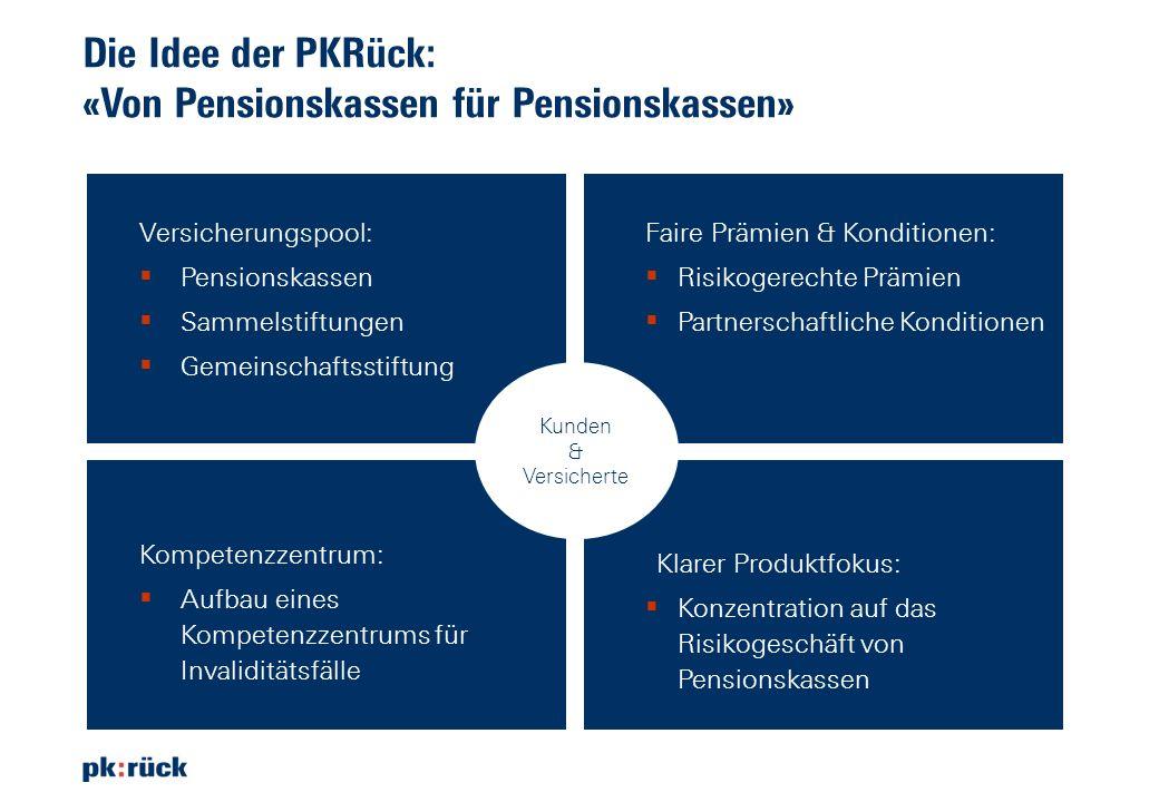 Die Idee der PKRück: «Von Pensionskassen für Pensionskassen» Versicherungspool: Pensionskassen Sammelstiftungen Gemeinschaftsstiftung Kompetenzzentrum
