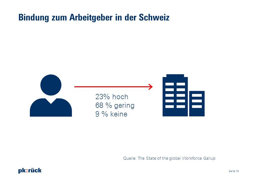 Bindung zum Arbeitgeber in der Schweiz Seite 18 23% hoch 68 % gering 9 % keine Quelle: The State of the global Workforce Gallup
