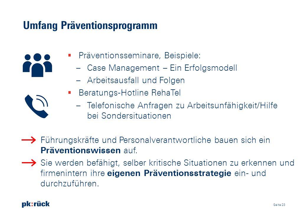 Umfang Präventionsprogramm Präventionsseminare, Beispiele: – Case Management – Ein Erfolgsmodell – Arbeitsausfall und Folgen Beratungs-Hotline RehaTel