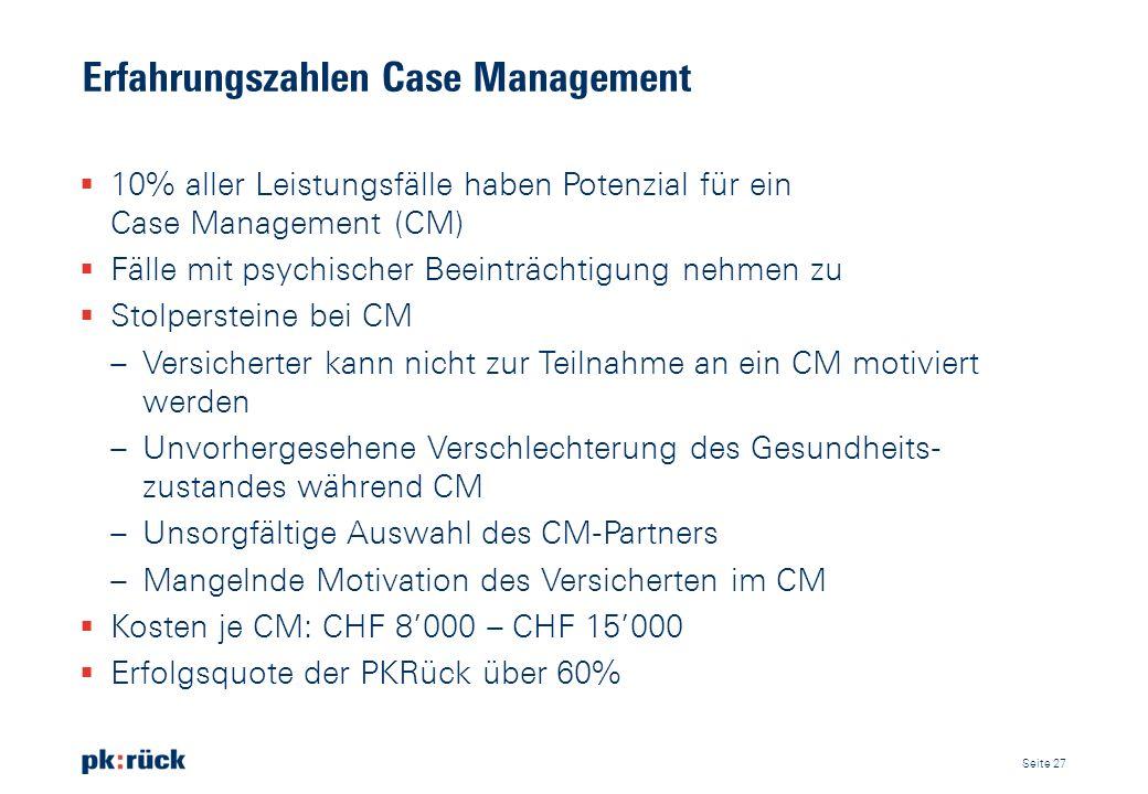 Erfahrungszahlen Case Management 10% aller Leistungsfälle haben Potenzial für ein Case Management (CM) Fälle mit psychischer Beeinträchtigung nehmen z