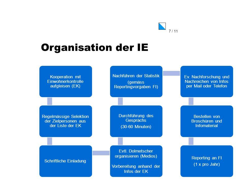 7 / 11 Organisation der IE Kooperation mit Einwohnerkontrolle aufgleisen (EK) Regelmässige Selektion der Zielpersonen aus der Liste der EK Schriftlich