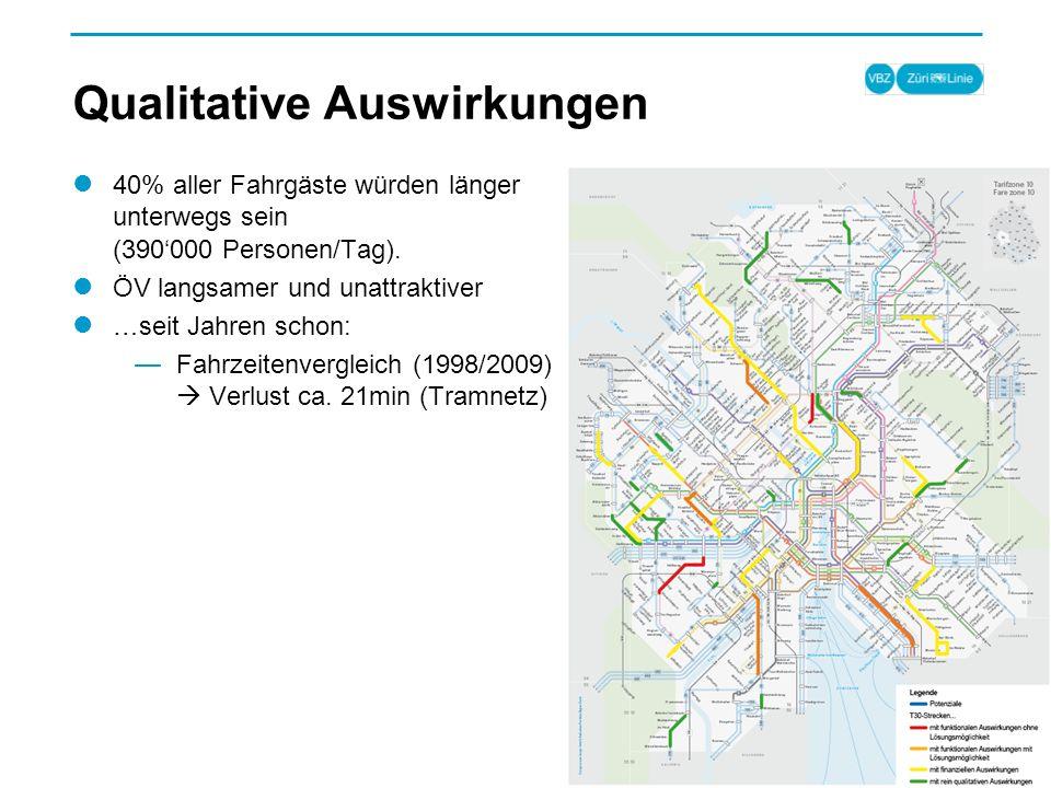 Qualitative Auswirkungen 40% aller Fahrgäste würden länger unterwegs sein (390000 Personen/Tag).
