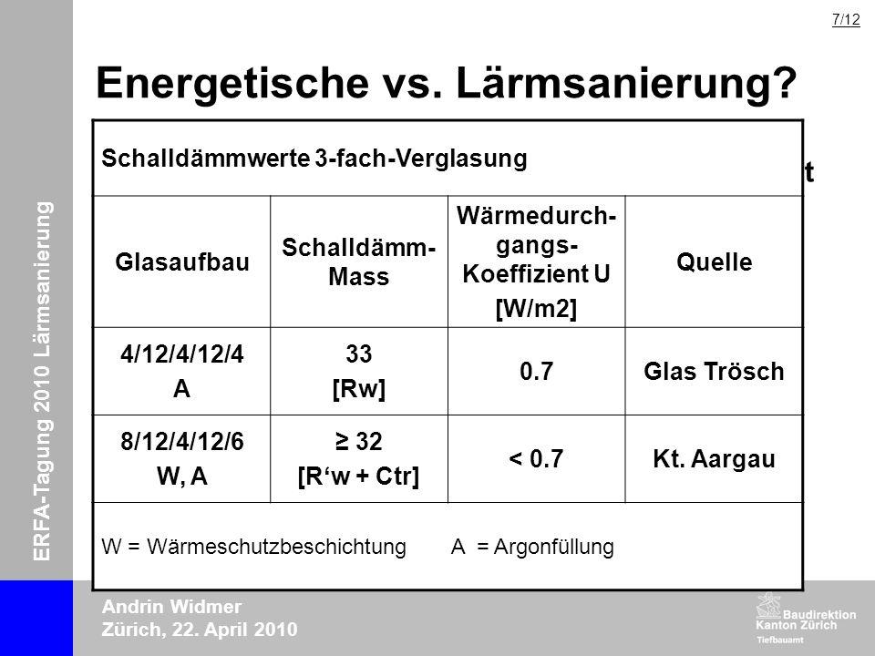 ERFA-Tagung 2010 Lärmsanierung Andrin Widmer Zürich, 22. April 2010 Energetische vs. Lärmsanierung? -Doppelförderung möglich, solange Beiträge nicht h