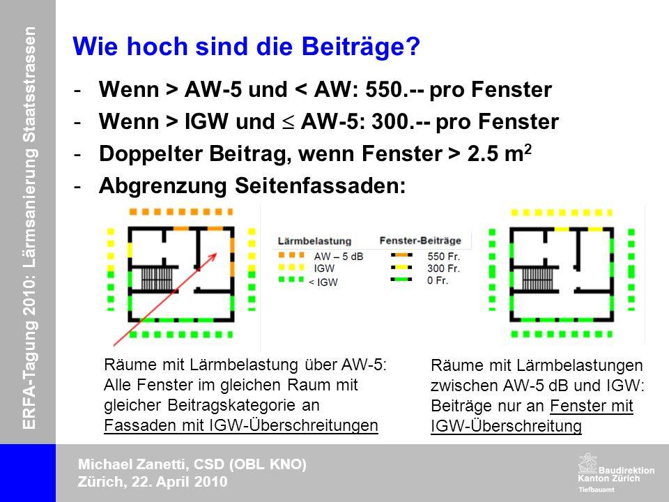 ERFA-Tagung 2010: Lärmsanierung Staatsstrassen Michael Zanetti, CSD (OBL KNO) Zürich, 22. April 2010 Wie hoch sind die Beiträge? -Wenn > AW-5 und < AW