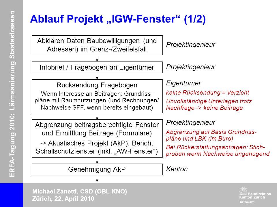 ERFA-Tagung 2010: Lärmsanierung Staatsstrassen Michael Zanetti, CSD (OBL KNO) Zürich, 22. April 2010 Ablauf Projekt IGW-Fenster (1/2) Abklären Daten B