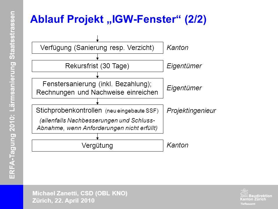 ERFA-Tagung 2010: Lärmsanierung Staatsstrassen Michael Zanetti, CSD (OBL KNO) Zürich, 22. April 2010 Ablauf Projekt IGW-Fenster (2/2) Rekursfrist (30