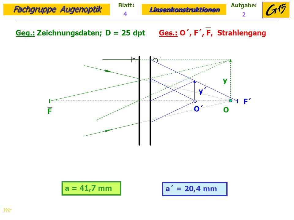 Fachgruppe Augenoptik Linsenkonstruktionen Blatt:Aufgabe: Wtr a = 41,7 mm Geg.: Zeichnungsdaten; D = 25 dpt Ges.: O´, F´, F, Strahlengang a´ = 20,4 mm 4 2 F F´ y´ y O O´