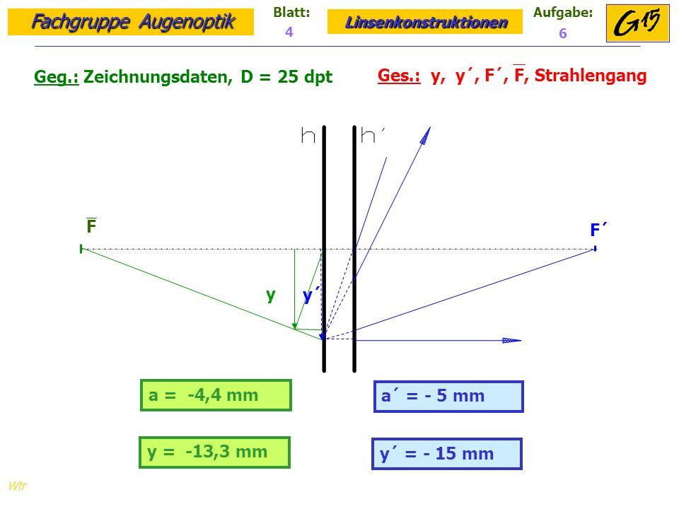 Fachgruppe Augenoptik Linsenkonstruktionen Blatt:Aufgabe: Wtr a = -4,4 mm Geg.: Zeichnungsdaten, D = 25 dpt Ges.: y, y´, F´, F, Strahlengang a´ = - 5 mm 4 6 y´ = - 15 mm F F´ y y´ y = -13,3 mm