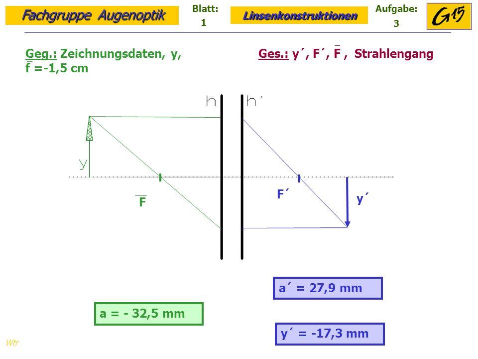 Fachgruppe Augenoptik Linsenkonstruktionen Blatt:Aufgabe: Wtr a = - oo m a´ = 12,5 mm Geg.: Zeichnungsdaten, y, F´ Ges.: y´, F, Strahlengang y´ = -7,2 mm F y´ 1 4