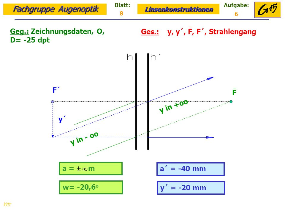 Fachgruppe Augenoptik Linsenkonstruktionen Blatt:Aufgabe: Wtr w= -20,6 o Geg.: Zeichnungsdaten, O, D= -25 dpt Ges.: y, y´, F, F´, Strahlengang y´ = -20 mm 8 6 a = m a´ = -40 mm y´ F´ F y in +oo y in - oo