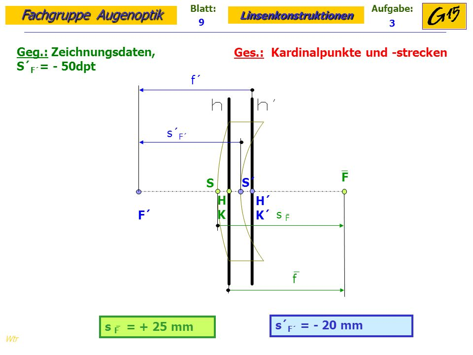 Fachgruppe Augenoptik Linsenkonstruktionen Blatt:Aufgabe: Wtr Geg.: Zeichnungsdaten, S´ F´ = - 50dpt Ges.: Kardinalpunkte und -strecken 9 3 s F = + 25 mm s´ F´ = - 20 mm F´ F s´ F´ f´ f s F S S´ HKHK H´ K´