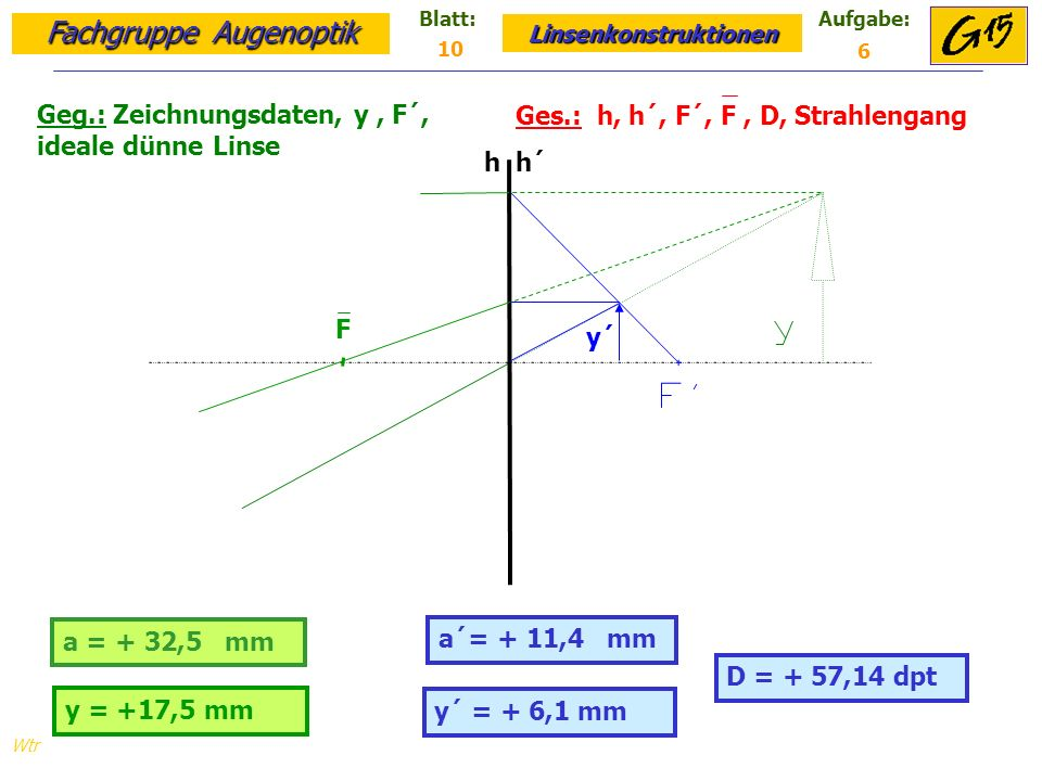 Fachgruppe Augenoptik Linsenkonstruktionen Blatt:Aufgabe: Wtr Geg.: Zeichnungsdaten, y, F´, ideale dünne Linse Ges.: h, h´, F´, F, D, Strahlengang 10 6 y´ = + 6,1 mm a = + 32,5 mm a´= + 11,4 mm y = +17,5 mm D = + 57,14 dpt h h´ y´ F