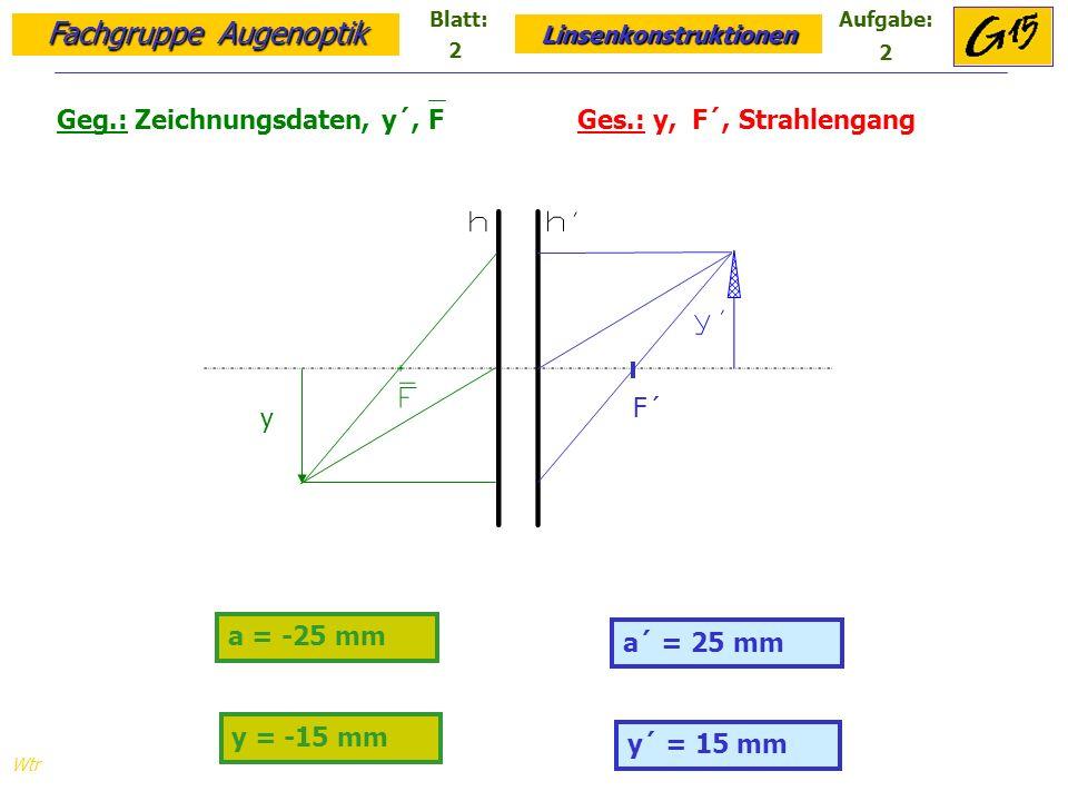 Fachgruppe Augenoptik Linsenkonstruktionen Blatt:Aufgabe: Wtr a = - oo mm Geg.: Zeichnungsdaten, y, D = - 33,33 dpt Ges.: y´, F´, F, Strahlengang a´ = - 30 mm 5 5 y´ = 10 mm w = 30 o F F´ y´