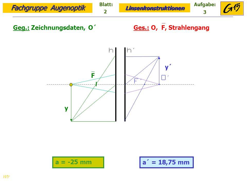 Fachgruppe Augenoptik Linsenkonstruktionen Blatt:Aufgabe: Wtr a = -25 mm a´ = 18,75 mm Geg.: Zeichnungsdaten, O´ Ges.: O, F, Strahlengang F y y´ 2 3