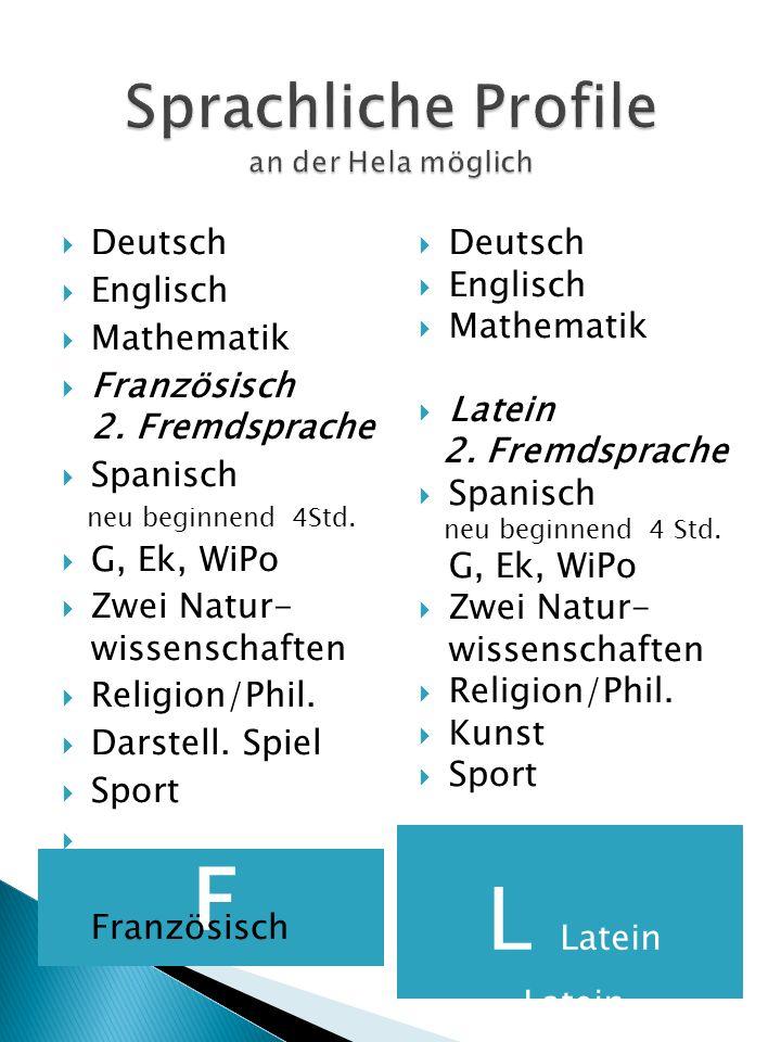 F L Latein Latein Deutsch Englisch Mathematik Französisch 2. Fremdsprache Spanisch neu beginnend 4Std. G, Ek, WiPo Zwei Natur- wissenschaften Religion