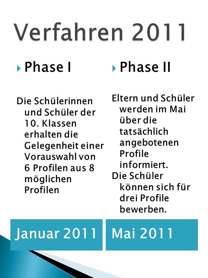 Januar 2011Mai 2011 Phase I Die Schülerinnen und Schüler der 10. Klassen erhalten die Gelegenheit einer Vorauswahl von 6 Profilen aus 8 möglichen Prof