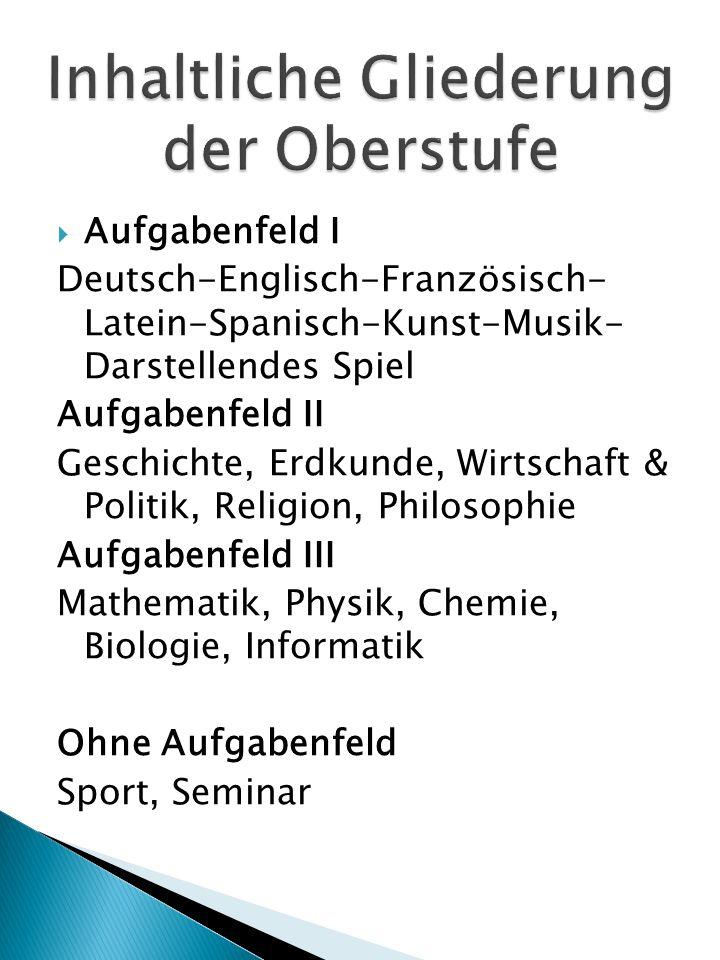 Aufgabenfeld I Deutsch-Englisch-Französisch- Latein-Spanisch-Kunst-Musik- Darstellendes Spiel Aufgabenfeld II Geschichte, Erdkunde, Wirtschaft & Polit